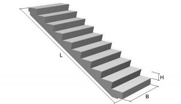 Лестницы, марши, ступени